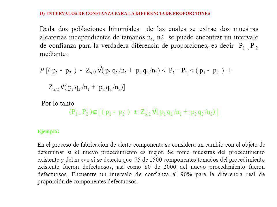 (P1 – P2 ) [ ( p1 - p2 )  Z/2 ( p1 q1 /n1 + p2 q2 /n2) ]